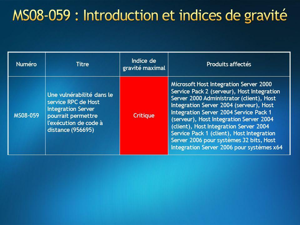 MS08-059 : Introduction et indices de gravité