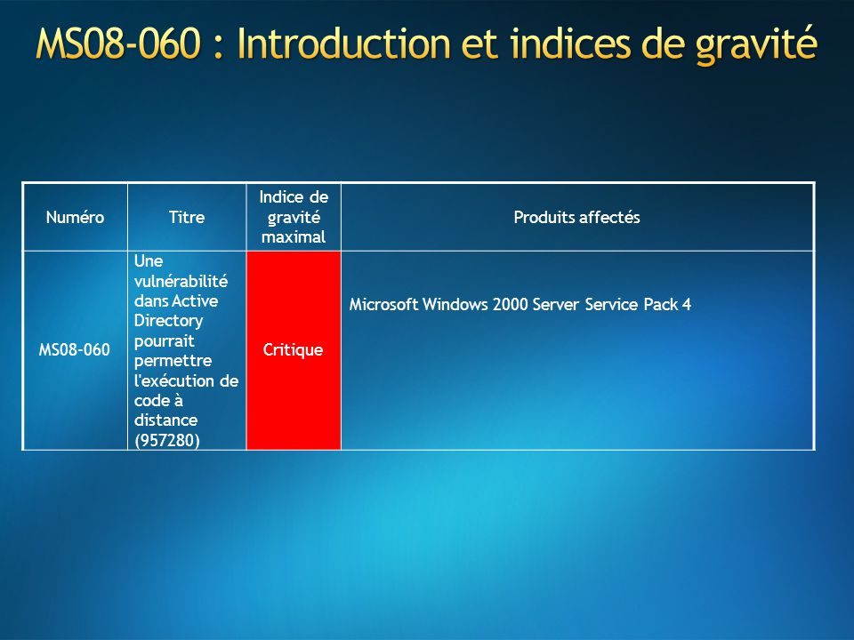MS08-060 : Introduction et indices de gravité