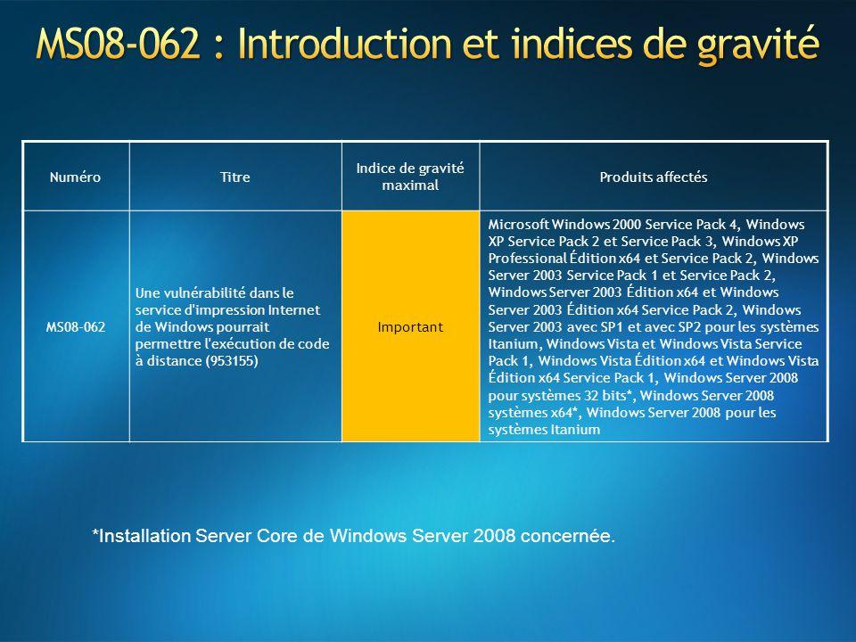 MS08-062 : Introduction et indices de gravité