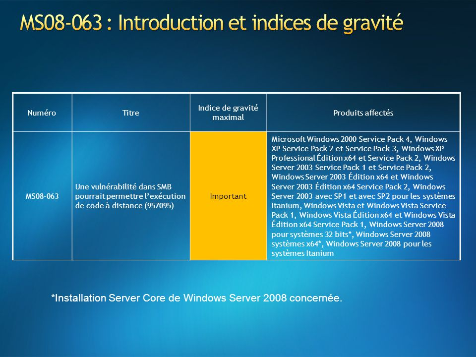 MS08-063 : Introduction et indices de gravité