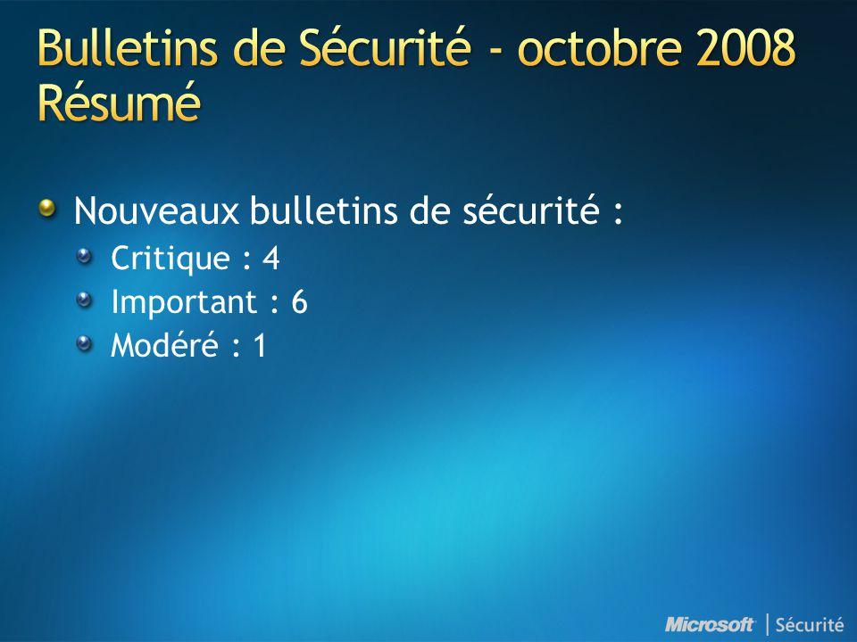 Bulletins de Sécurité - octobre 2008 Résumé