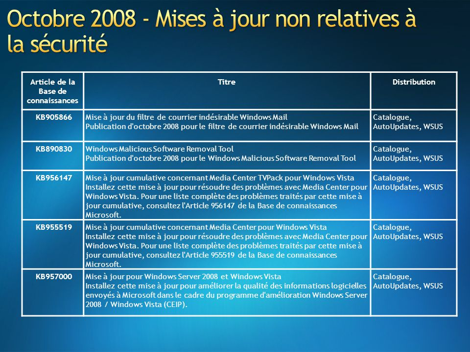 Octobre 2008 - Mises à jour non relatives à la sécurité