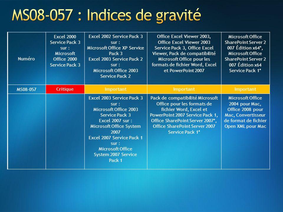 MS08-057 : Indices de gravité