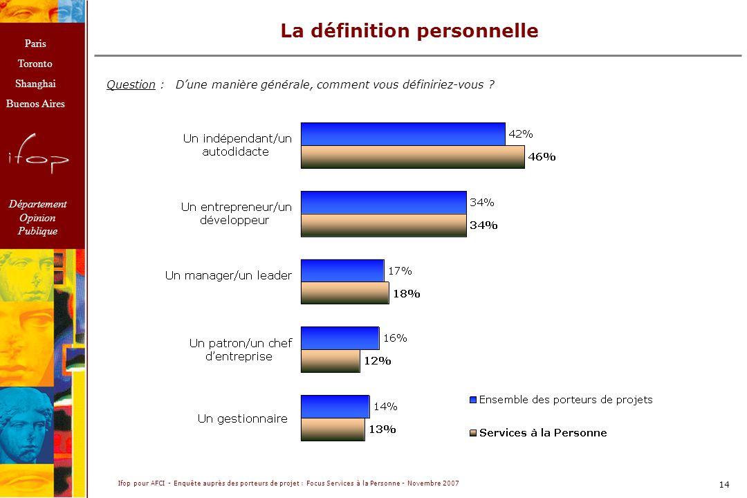 La définition personnelle