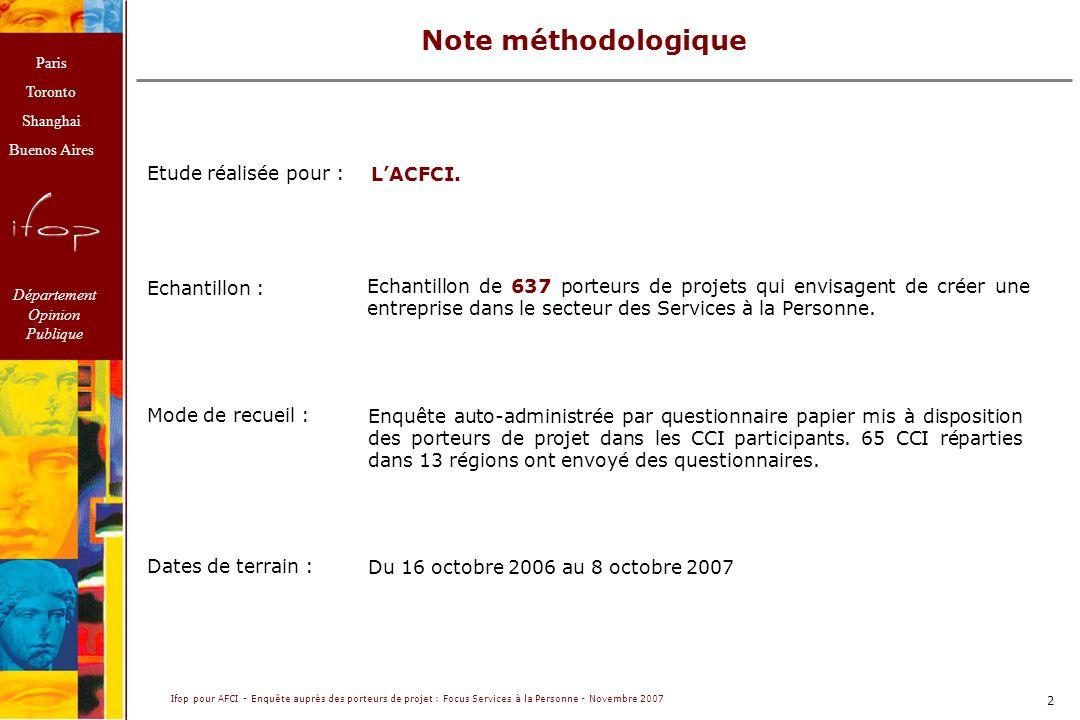 Note méthodologique Etude réalisée pour : L'ACFCI. Echantillon :