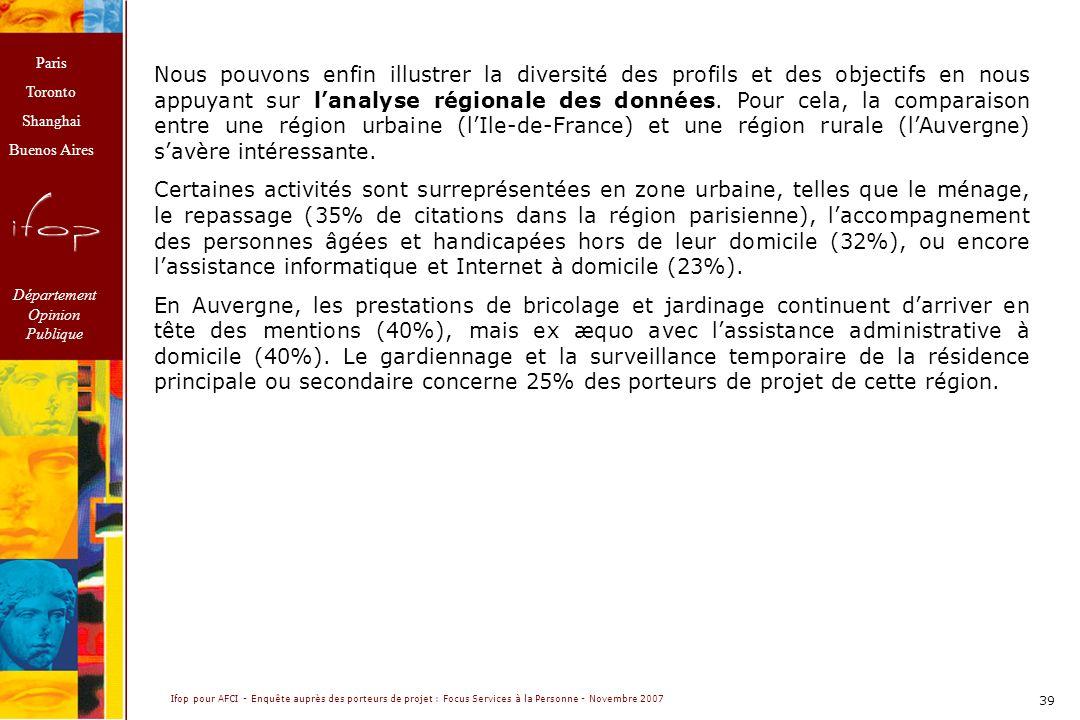 Nous pouvons enfin illustrer la diversité des profils et des objectifs en nous appuyant sur l'analyse régionale des données. Pour cela, la comparaison entre une région urbaine (l'Ile-de-France) et une région rurale (l'Auvergne) s'avère intéressante.