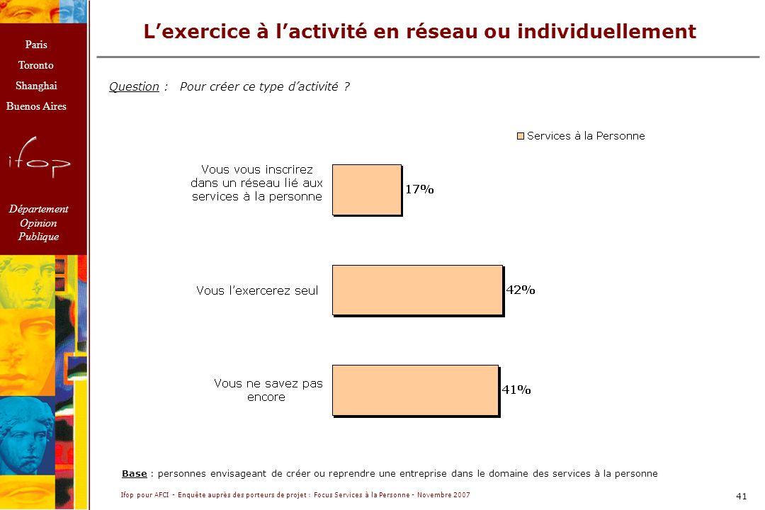L'exercice à l'activité en réseau ou individuellement
