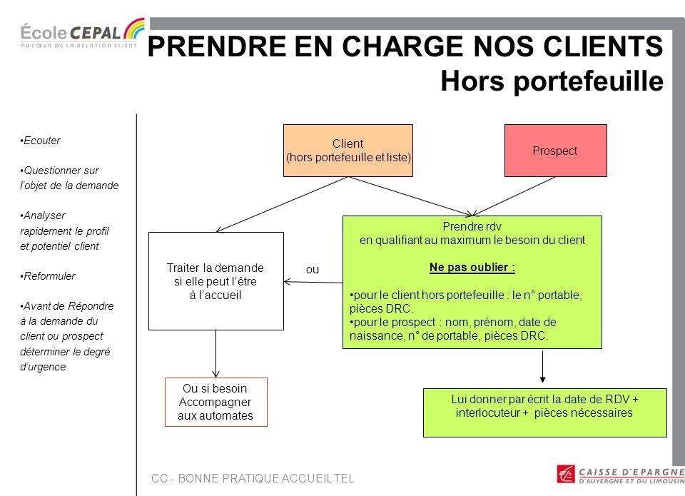 PRENDRE EN CHARGE NOS CLIENTS Hors portefeuille
