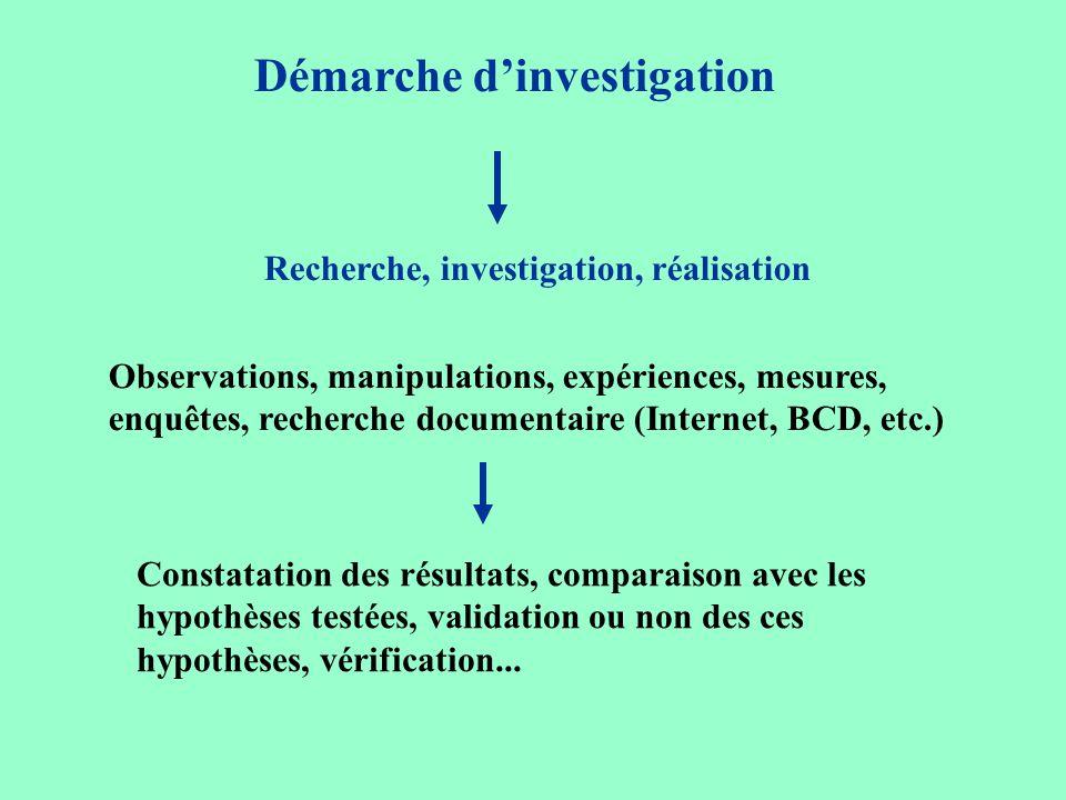 Démarche d'investigation Recherche, investigation, réalisation