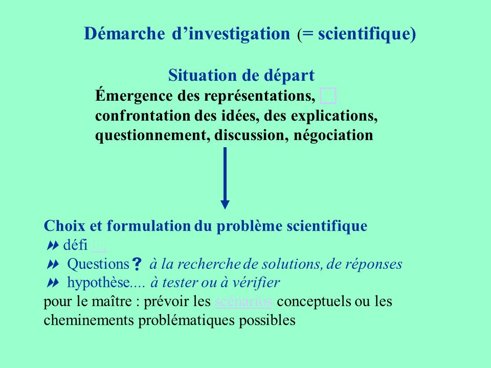 Démarche d'investigation (= scientifique)