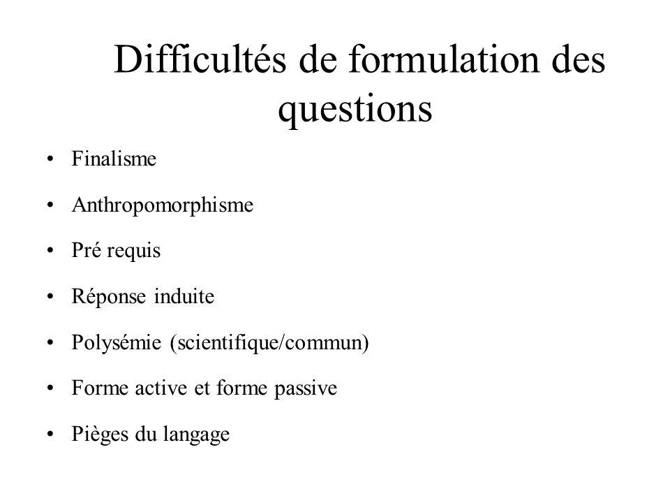 Difficultés de formulation des questions