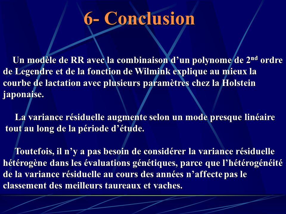 6- Conclusion