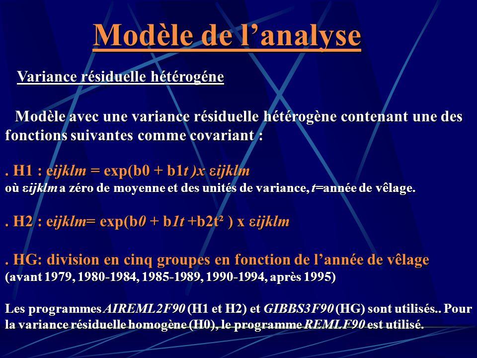 Modèle de l'analyse Variance résiduelle hétérogéne
