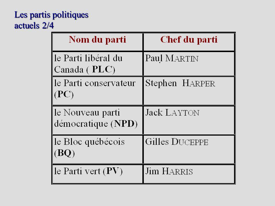 Les partis politiques actuels 2/4