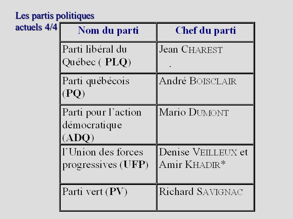 Les partis politiques actuels 4/4