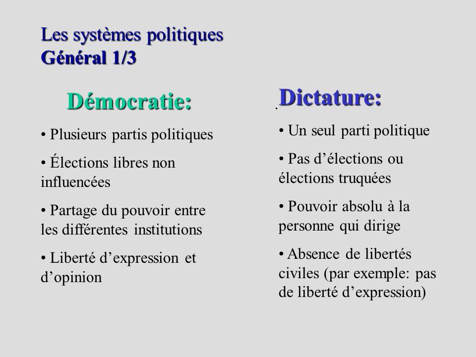 Les systèmes politiques Général 1/3