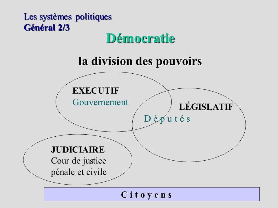 Les systèmes politiques Général 2/3