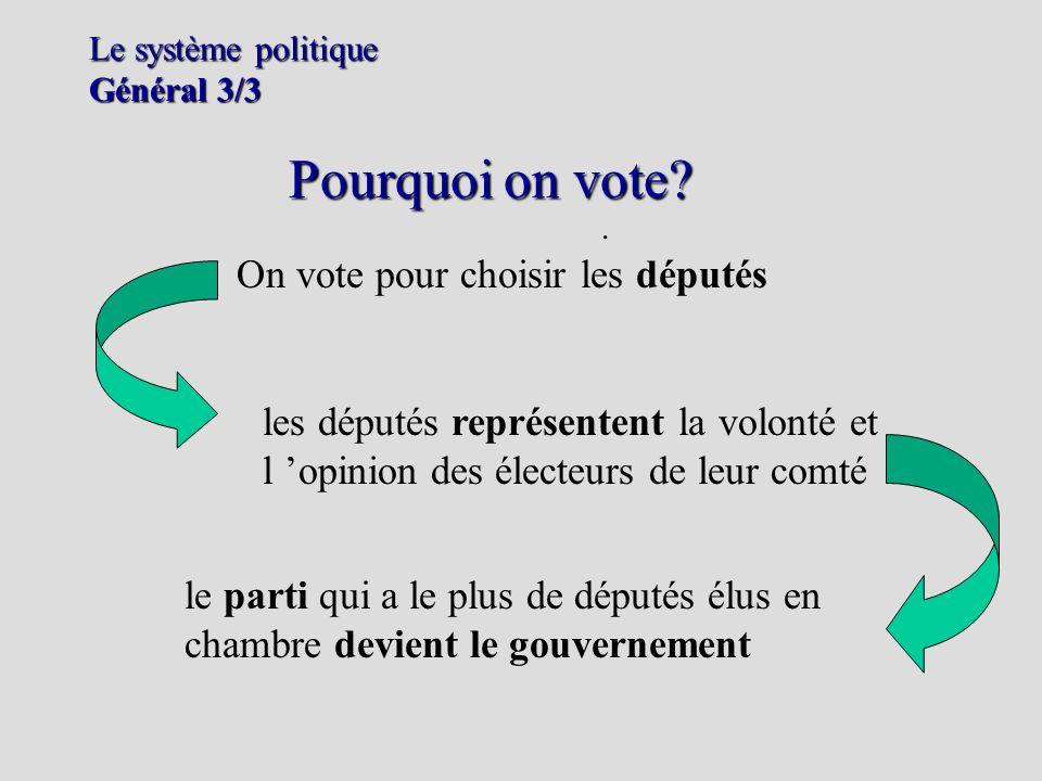 Le système politique Général 3/3