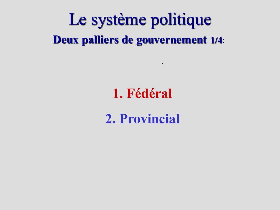 Deux palliers de gouvernement 1/4: