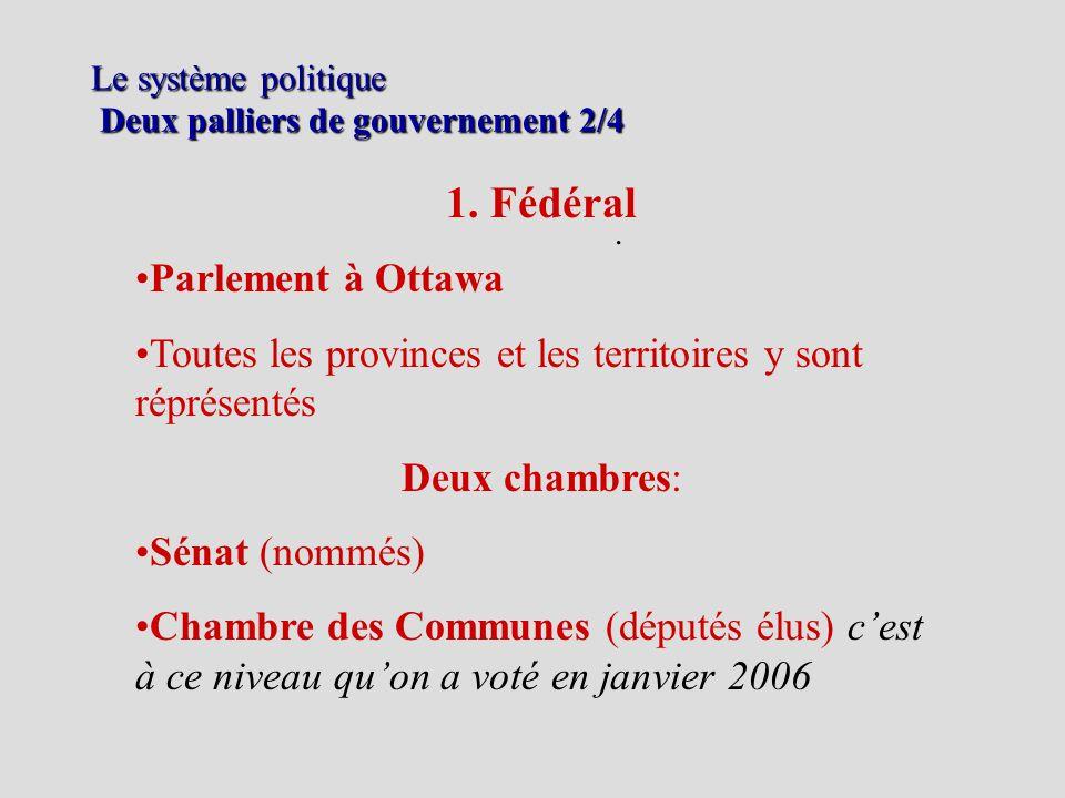 Le système politique Deux palliers de gouvernement 2/4