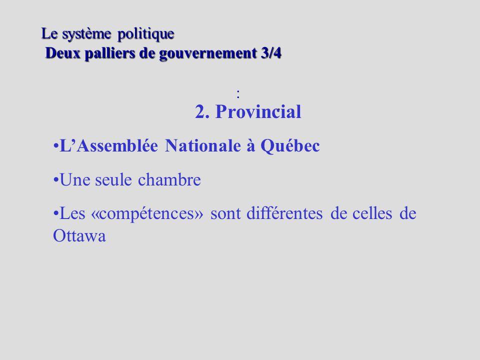 Le système politique Deux palliers de gouvernement 3/4