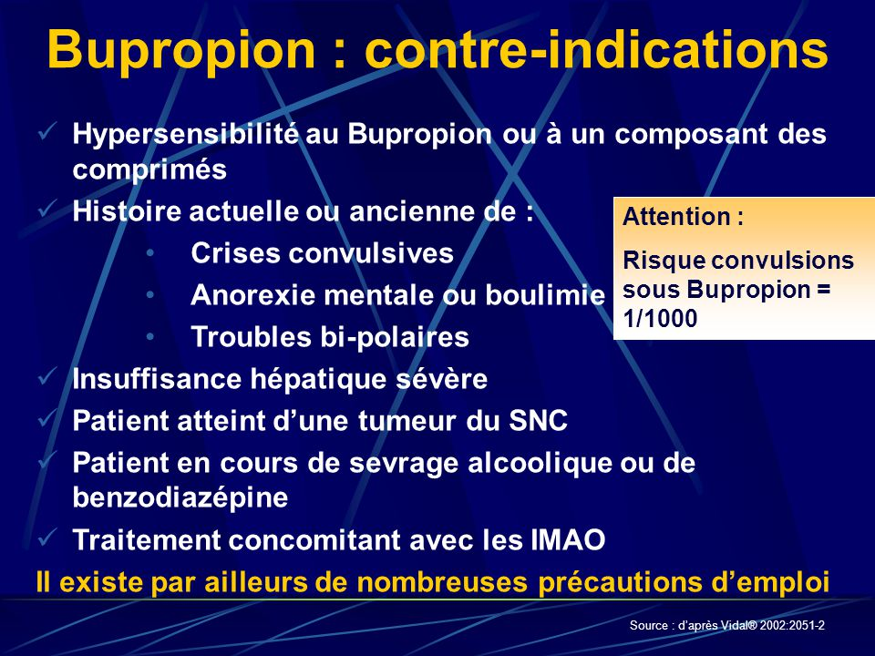 Bupropion : contre-indications