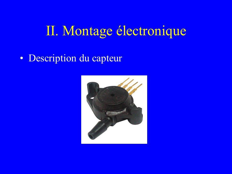 II. Montage électronique