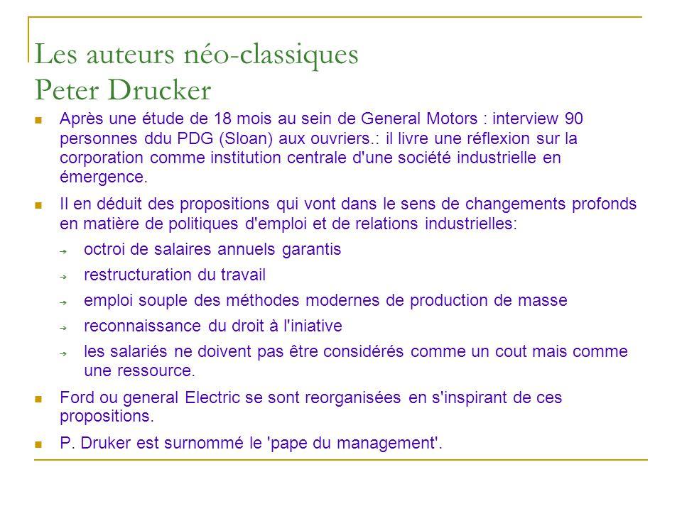 Les auteurs néo-classiques Peter Drucker