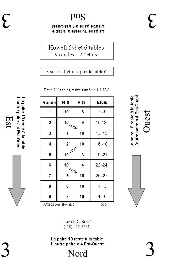 3 séries d'étuis après la table 6