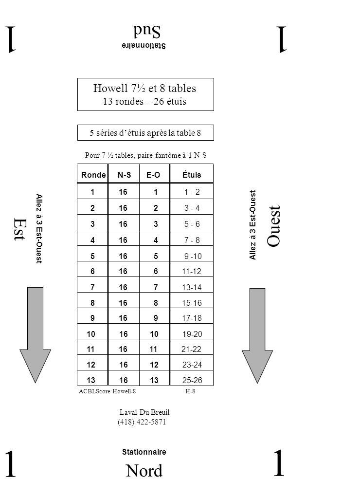 5 séries d'étuis après la table 8
