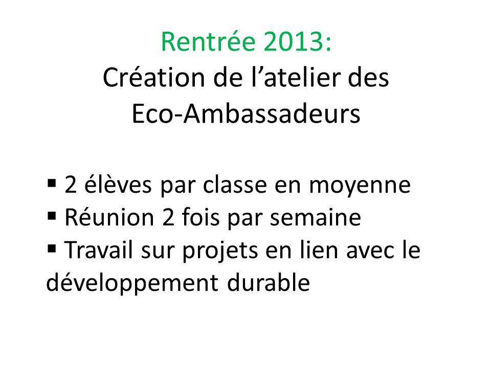 Rentrée 2013: Création de l'atelier des Eco-Ambassadeurs