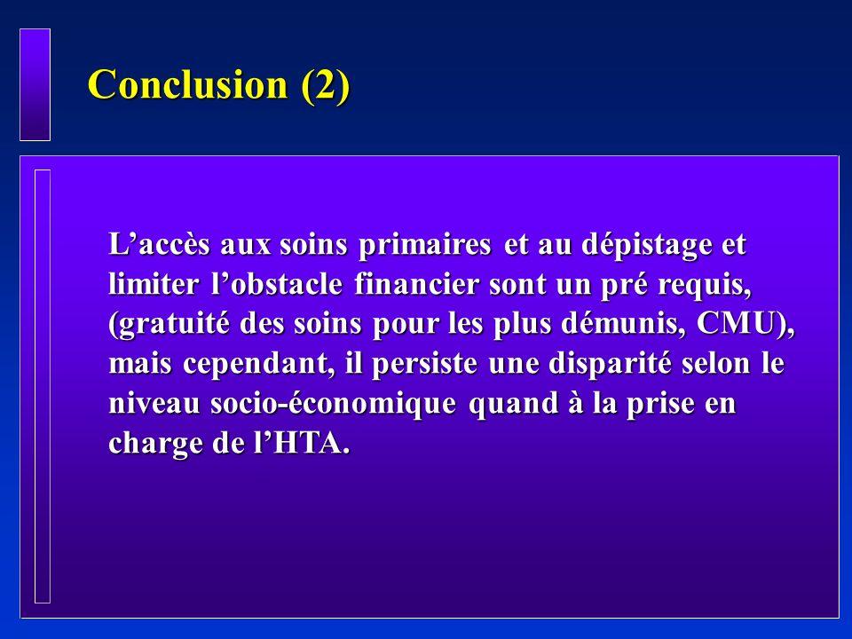 Conclusion (2)