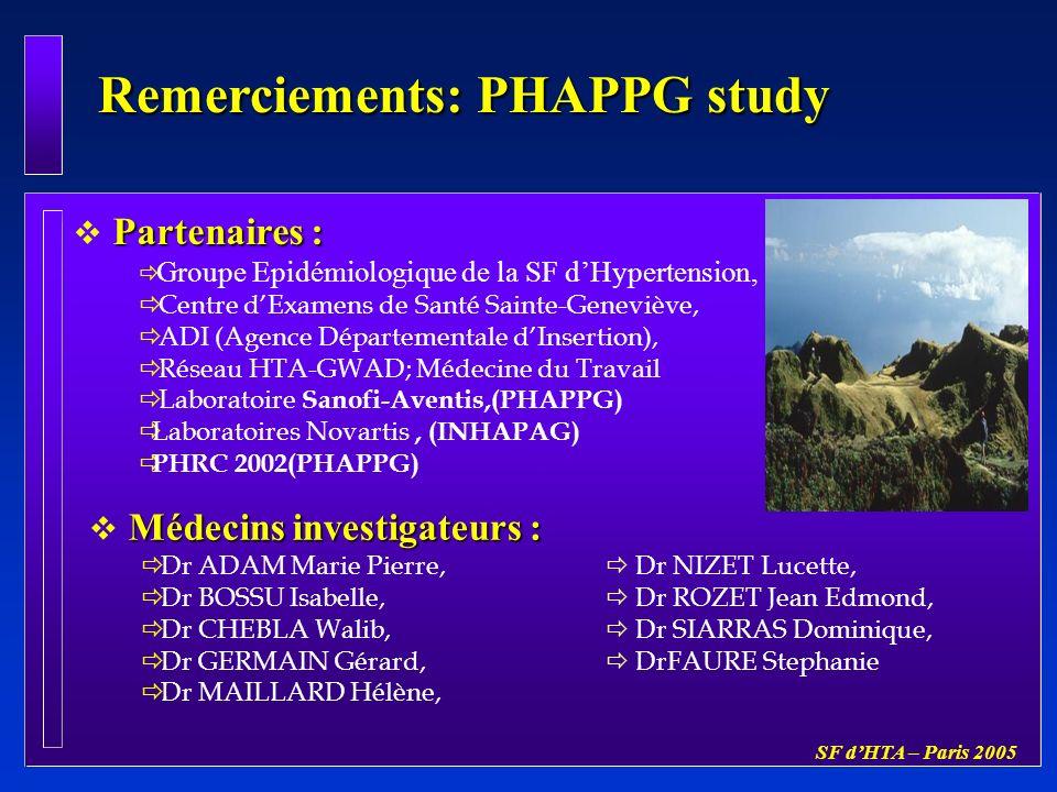 Remerciements: PHAPPG study