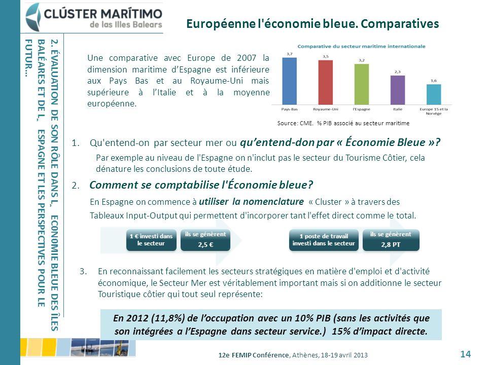 Européenne l économie bleue. Comparatives