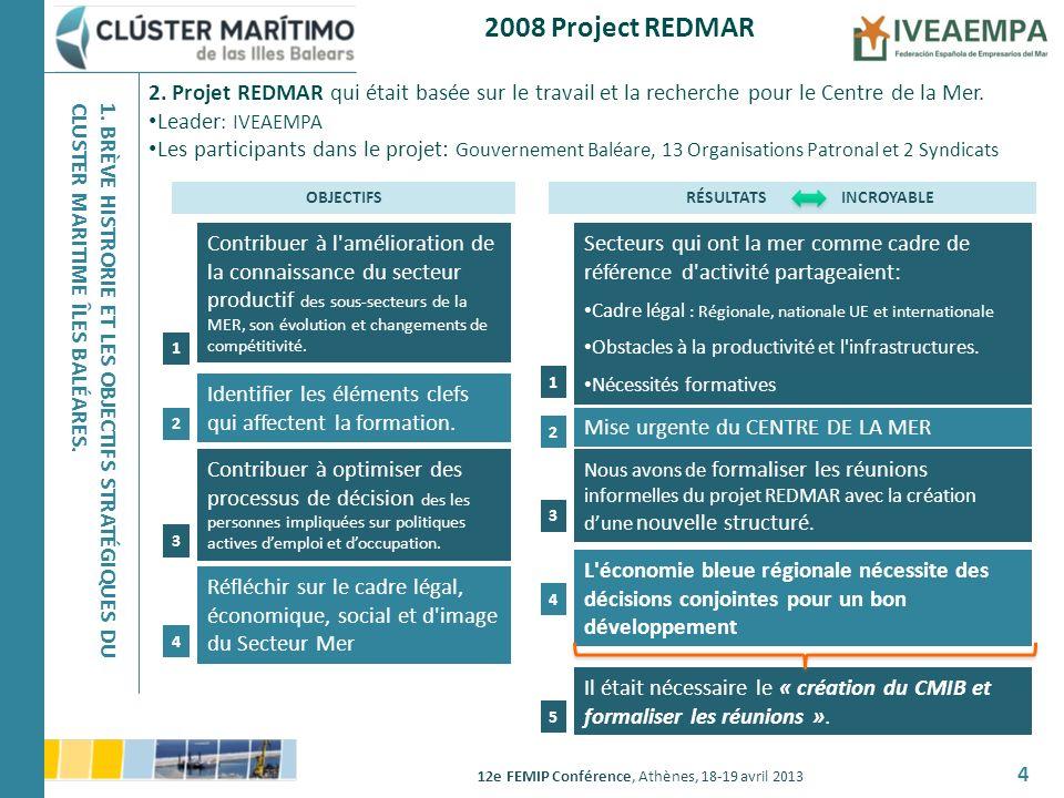 2008 Project REDMAR 2. Projet REDMAR qui était basée sur le travail et la recherche pour le Centre de la Mer.