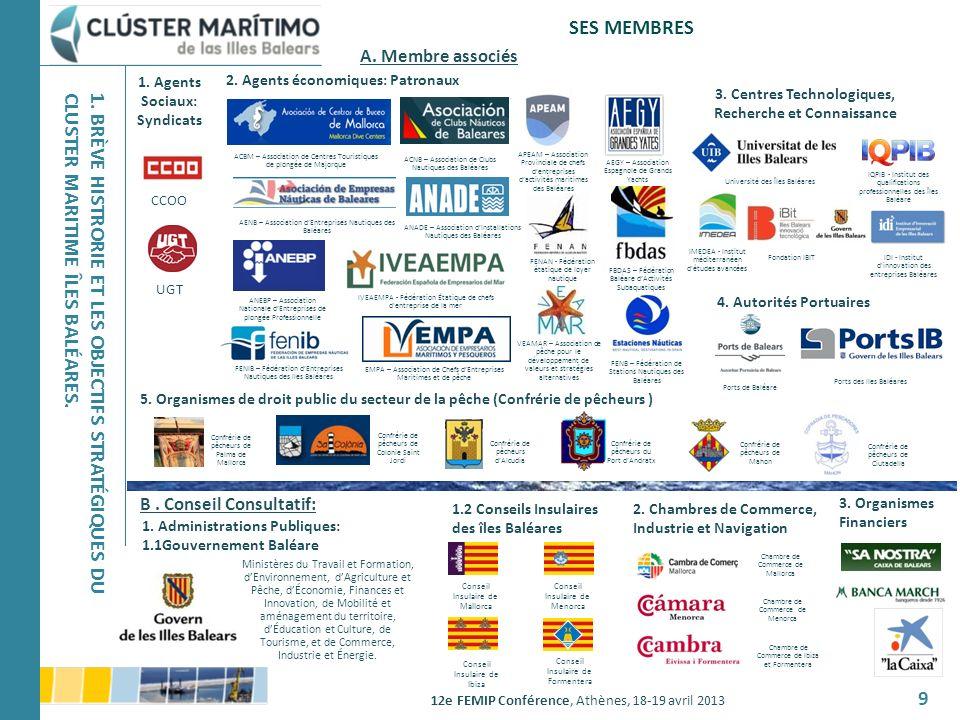 SES MEMBRES A. Membre associés. 1. Agents Sociaux: Syndicats. 2. Agents économiques: Patronaux.