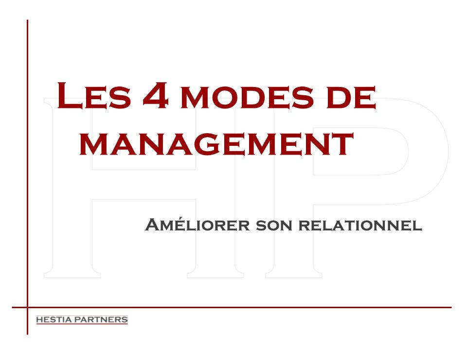 Les 4 modes de management