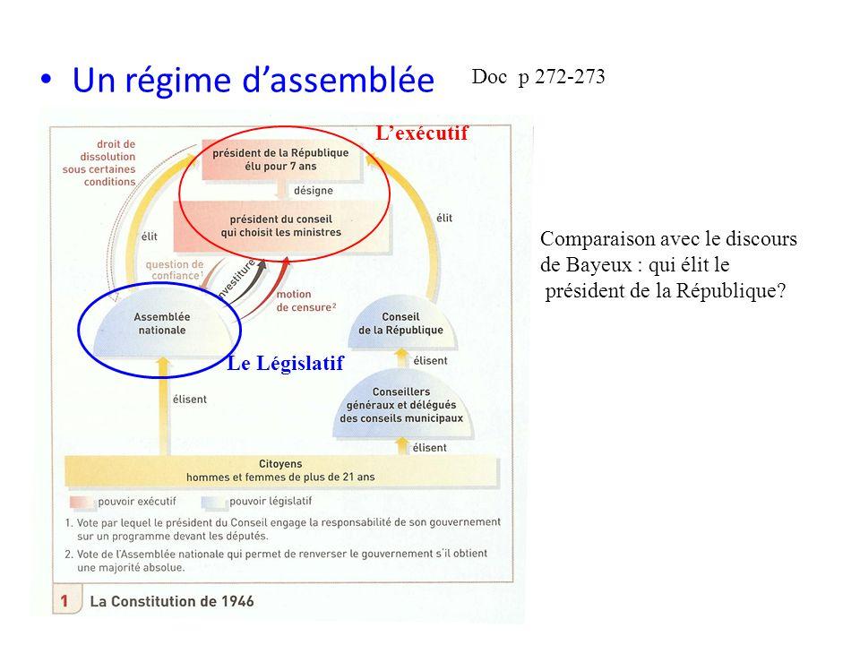 Un régime d'assemblée Doc p 272-273 L'exécutif