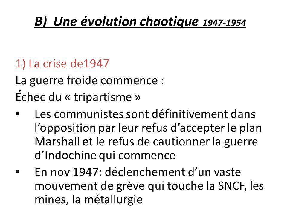 B) Une évolution chaotique 1947-1954