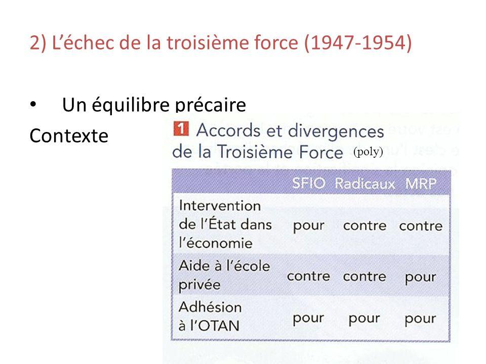 2) L'échec de la troisième force (1947-1954) Un équilibre précaire