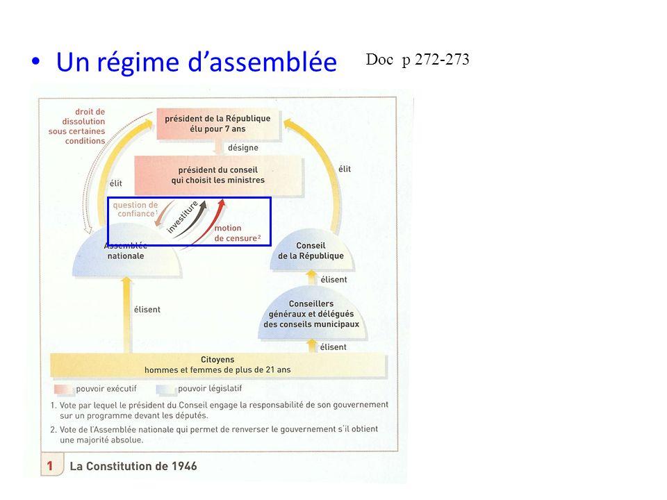 Un régime d'assemblée Doc p 272-273