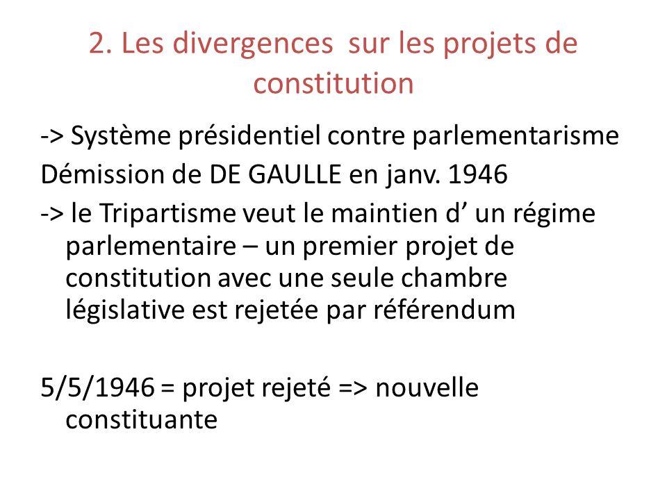 2. Les divergences sur les projets de constitution