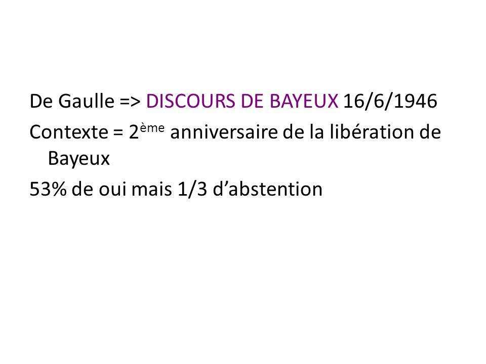 De Gaulle => DISCOURS DE BAYEUX 16/6/1946 Contexte = 2ème anniversaire de la libération de Bayeux 53% de oui mais 1/3 d'abstention