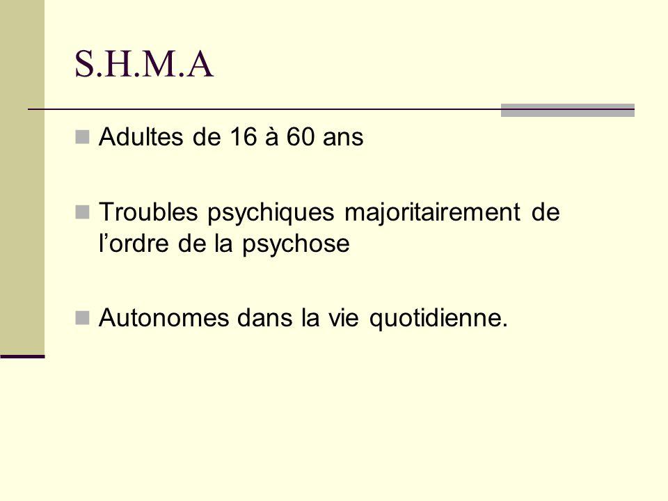 S.H.M.A Adultes de 16 à 60 ans. Troubles psychiques majoritairement de l'ordre de la psychose.