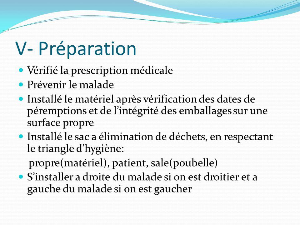 V- Préparation Vérifié la prescription médicale Prévenir le malade