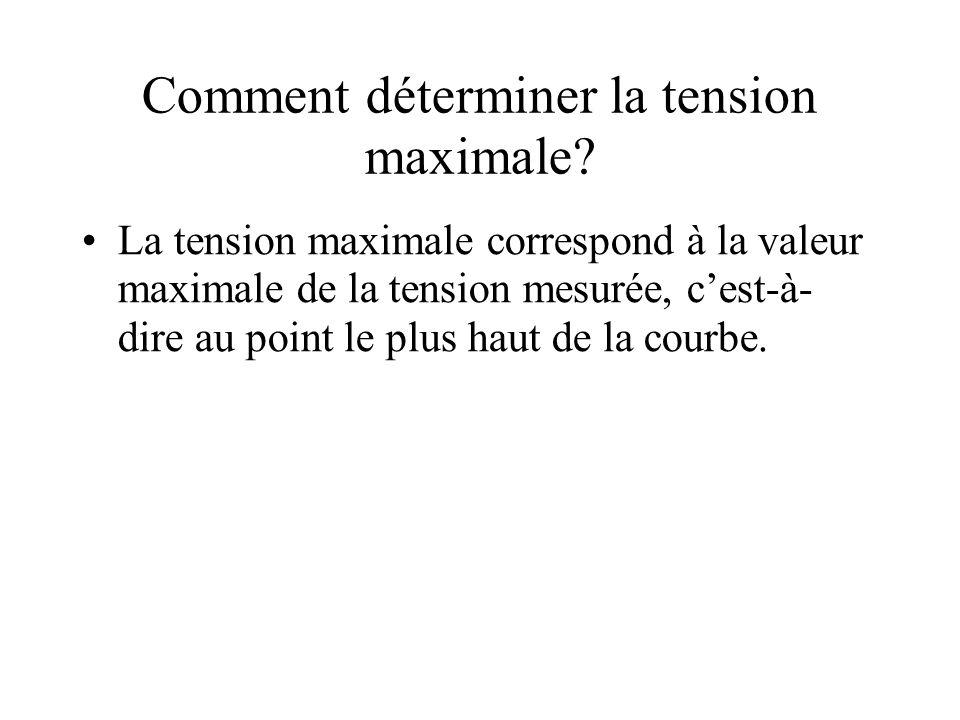 Comment déterminer la tension maximale