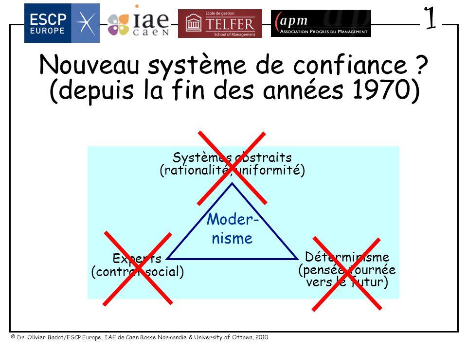 1 Nouveau système de confiance (depuis la fin des années 1970)