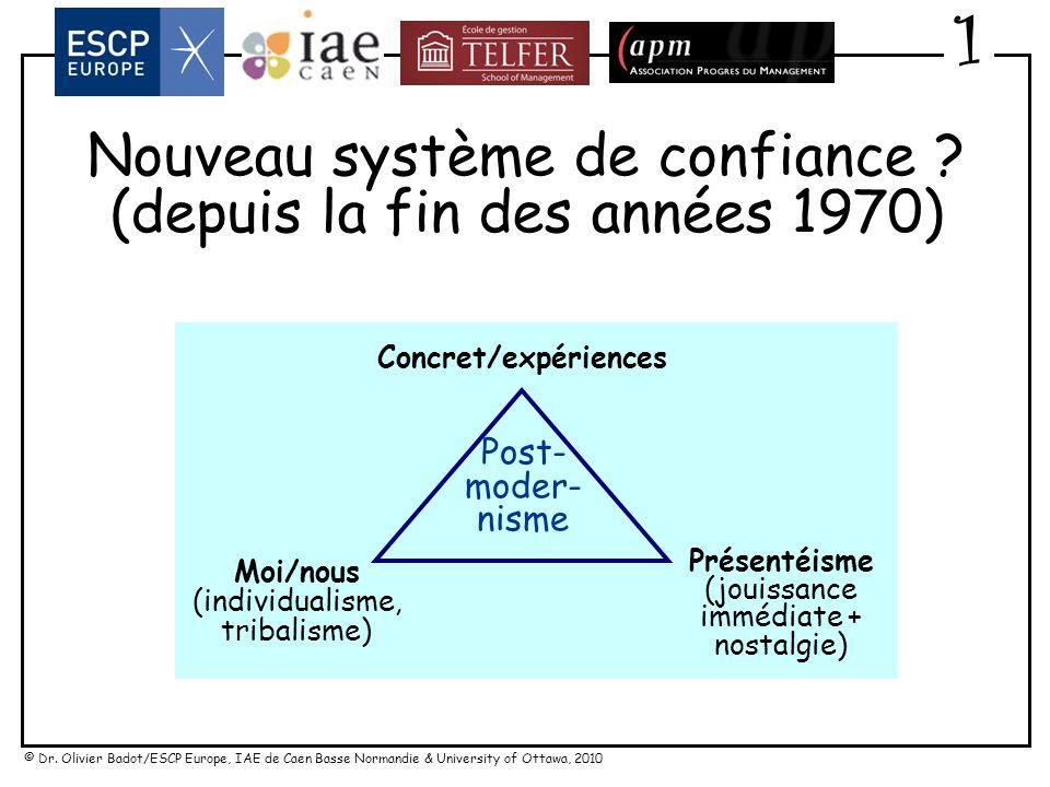 Nouveau système de confiance (depuis la fin des années 1970)