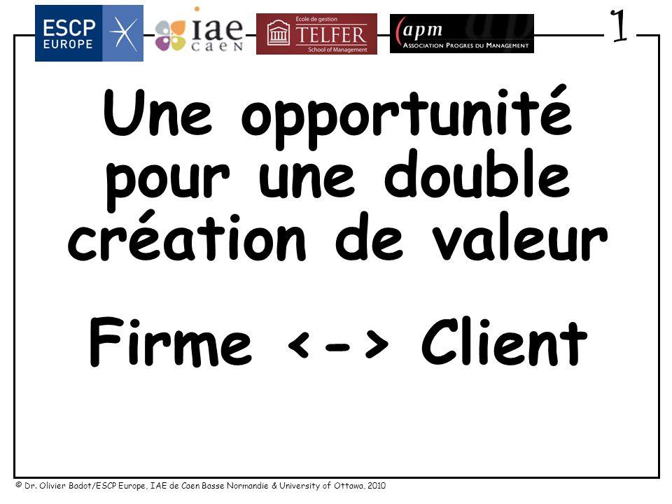 Une opportunité pour une double Firme <-> Client