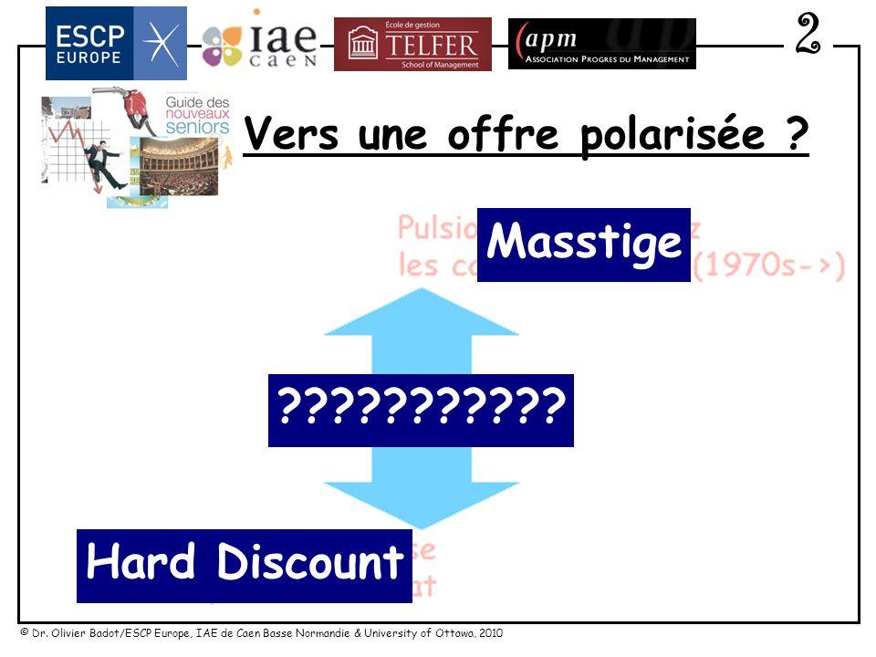 2 Vers une offre polarisée Masstige Hard Discount